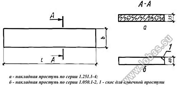 Накладная проступь 2ЛН по ГОСТ 9818-85