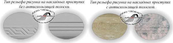 Варианты лицевой поверхности накладных проступей