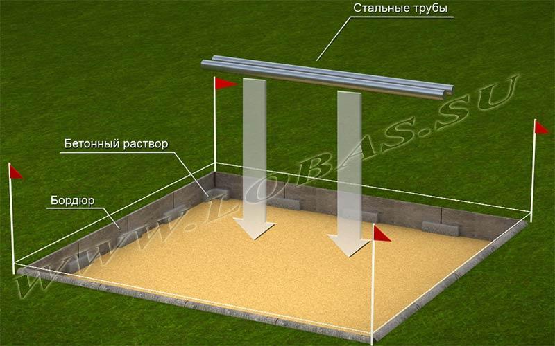 Схема этапа установки бордюров и труб под памятник.