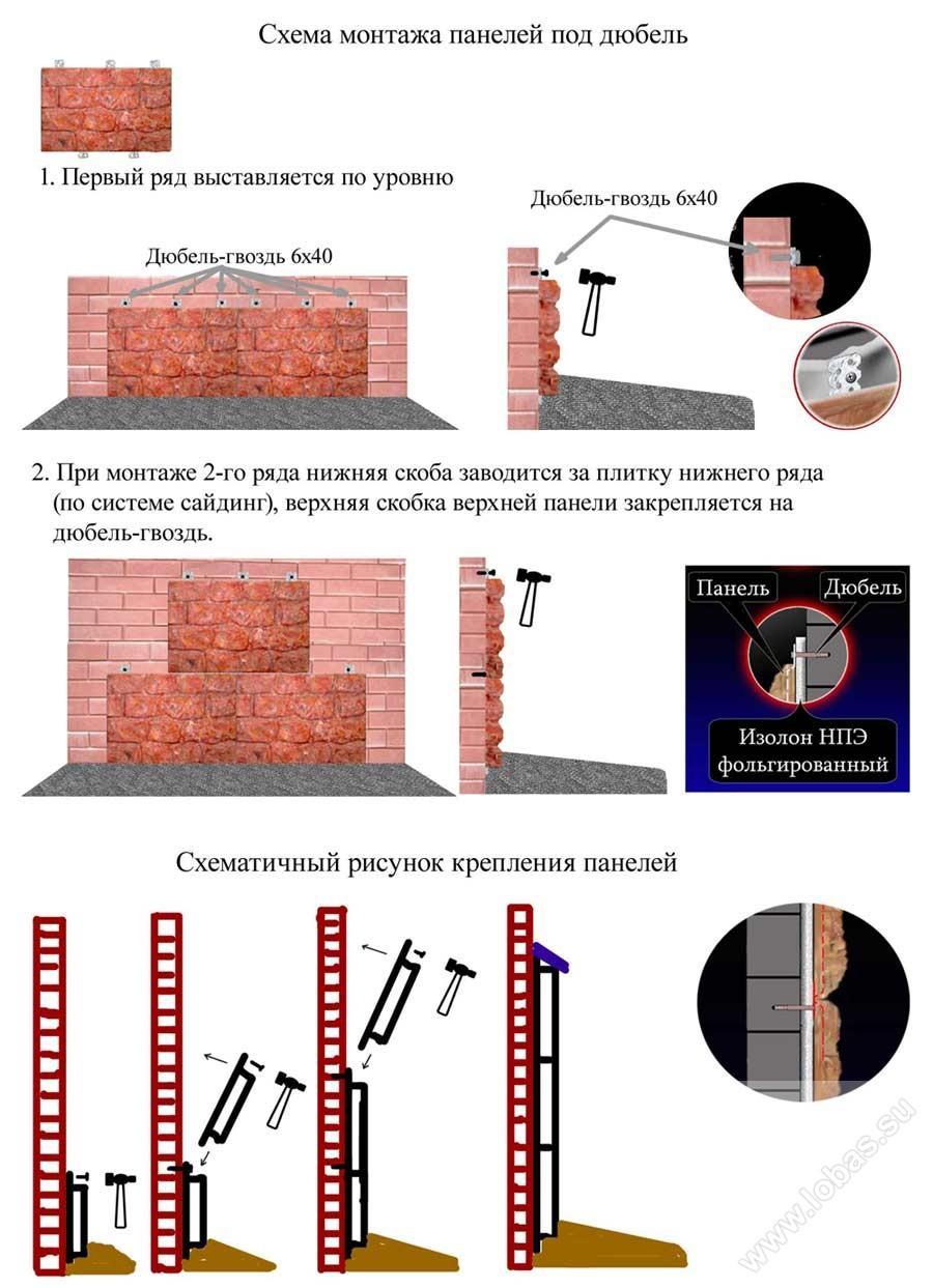 фасадная плитка может быть стилизована под кирпич сколотый, под кирпич старый, под кирпич.  Цена: 400 руб.